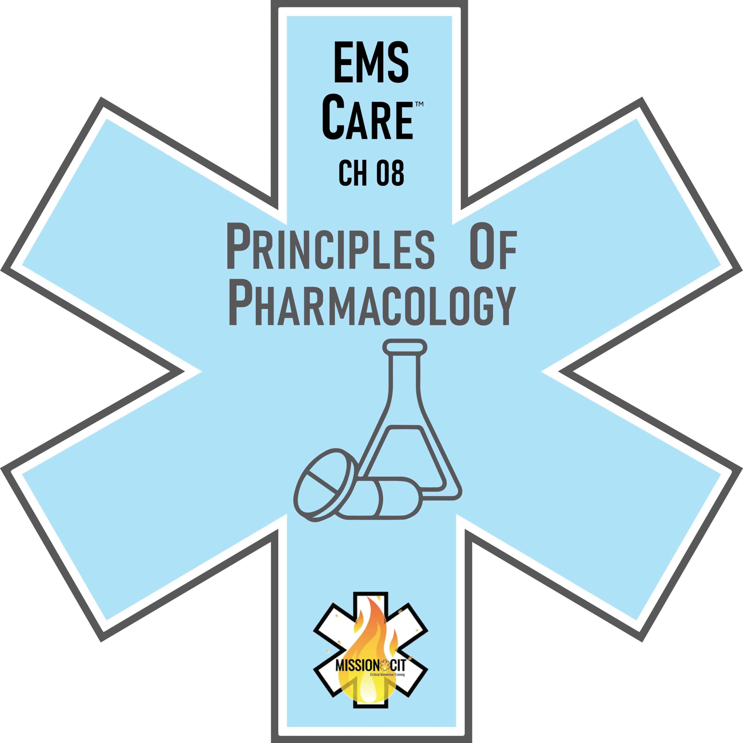 Principles of Pharmacology | EMS Care Chapter 08