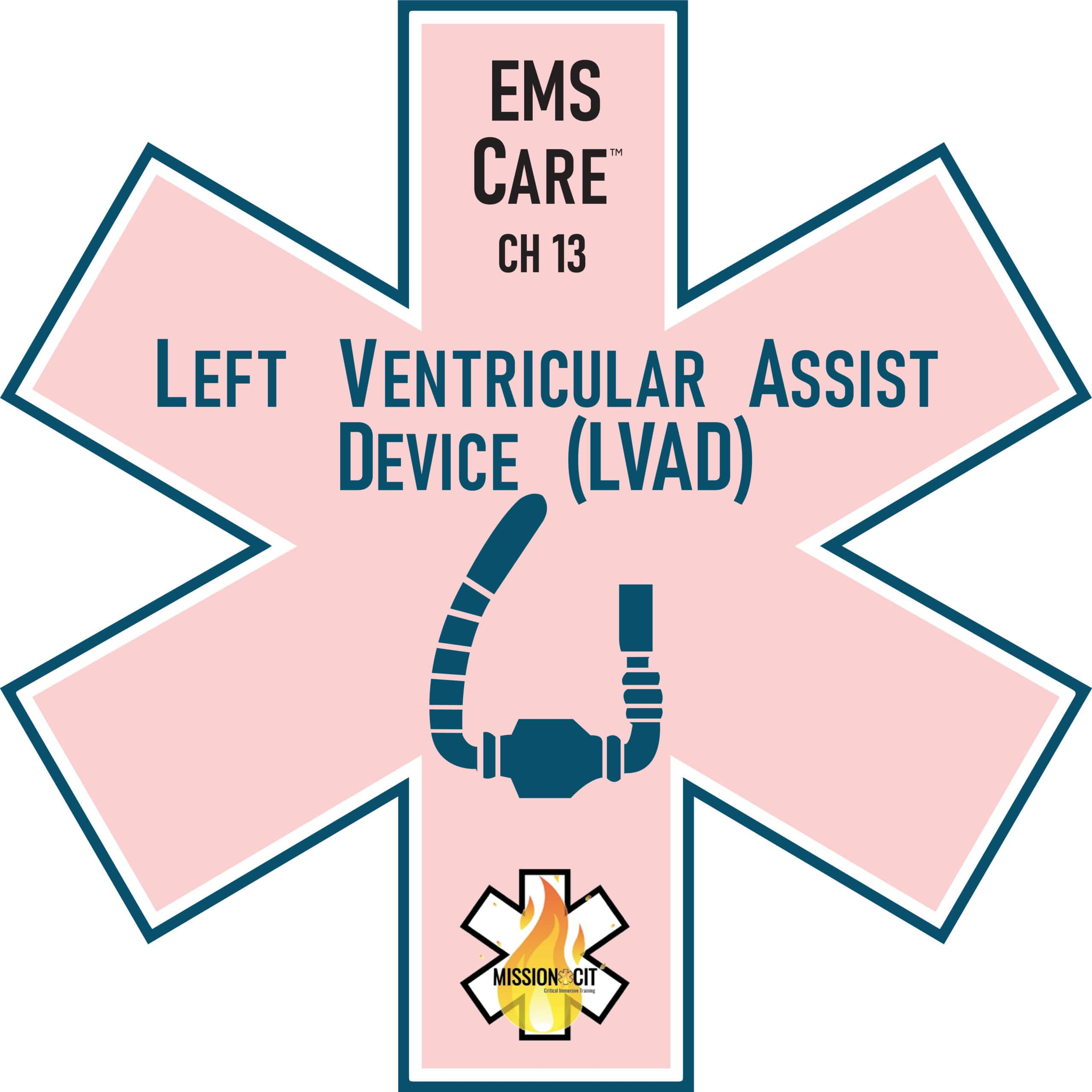 Left Ventricular Assist Device (LVAD) | LVAD Patient | LVAD Training | Ventricular assist device types | lvad complications